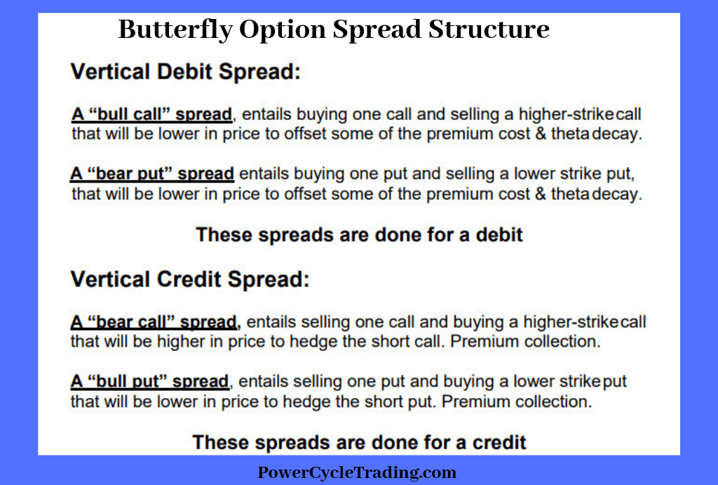 butterfly option spreads