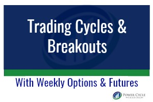 Option trading coach review