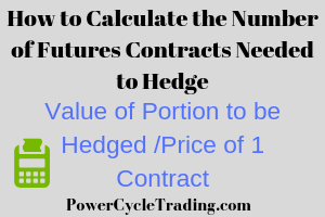 How to calculate the number of futures contracts needed to hedge stocks